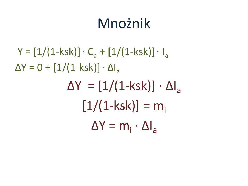 Mnożnik ∆Y = [1/(1-ksk)] ∙ ∆Ia [1/(1-ksk)] = mi ∆Y = mi ∙ ∆Ia